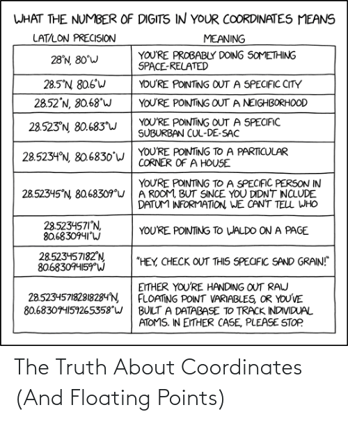 Truth: The Truth About Coordinates (And Floating Points)
