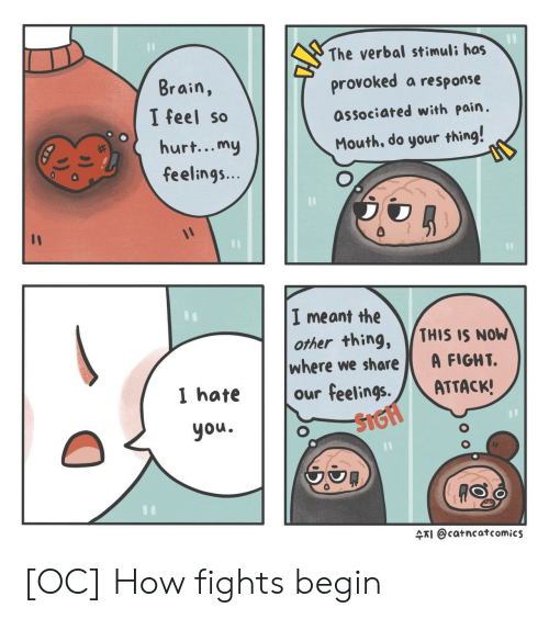 Brain, Pain, and Fight: The verbal stimuli has  provoked a response  asSociated with pain.  Mouth, do your thing.!  Brain,  I feel so  hurt...my  feelings...  I0  It  I meant the  other thing, /THIS IS NOW  where we shareA FIGHT.  I hate     our feelings/ ATTACK!  yOu.  SIGH  수지 @catncat comics [OC] How fights begin
