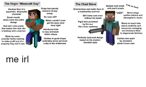 The Virgin Minecraft Guy the Chad Steve Badass Look Made Ute