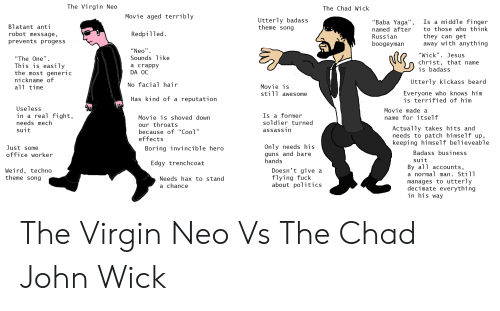 The Virgin Neo the Chad Wick Movie Aged Terribly Utterly Badass
