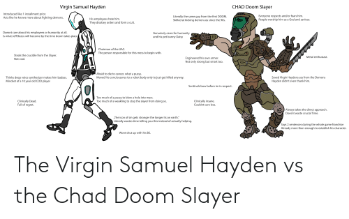 25 Best Memes About Doom Slayer Doom Slayer Memes