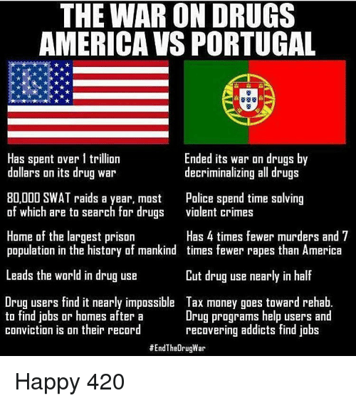 Imposses: THE WAR ON DRUGS  AMERICA VS PORTUGAL  Has spent over 1 trillion  Ended its war on drugs by  dollars on its drug war  decriminalizing all drugs  80,000 SWAT raids a year, most Police spend time solving  of which are to search for drugs  violent crimes  Home of the largest prison  Has 4 times fewer murders and 7  population in the history of mankind times fewer rapes than America  Leads the world in drug use  Cut drug use nearly in half  Drug users find it nearly impossible Tax money goes toward rehab.  to find jobs or homes after a  Drug programs help users and  conviction is on their record  recovering addicts find jobs  #End TheOrugWar Happy 420