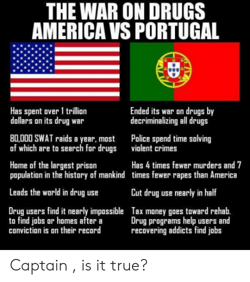 America, Drugs, and Money: THE WAR ON DRUGS  AMERICA VS PORTUGAL  Has spent over 1 trillion  dollars on its drug war  Ended its war on drugs by  decrinalizing all drugs  80,000 SWAT raids a year, most  of which are to search for drugs  Police spend time solving  violent crimes  Hame of the largest prison  population in the history of mankind times fewer rapes than America  Has 4 times fewer murders and 7  Leads the world in drug use  Cut drug use nearly in half  Drug users find it nearly impssible  to find jabs or homes after a  conviction is on their record  Tax money goes toward rehab.  Drug programs help users and  recovering addicts find jobs Captain , is it true?