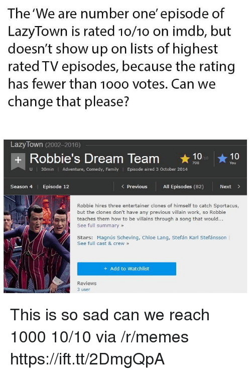 Imdb: The 'We are number one' episode of  LazyTown is rated 10/1o on imdb, but  doesn't show up on lists of highest  rated TV episodes, because the rating  has fewer than 10oo votes. Can we  change that please?  Lazy Town (2002-2016)  + Robbie's Dream Team 10  You  U  30min Adventure, Comedy, Family Episode aired 3 October 2014  Season 4  Episode 12  Previous All Episodes (82)  Next>  Robbie hires three entertainer clones of himself to catch Sportacus,  but the clones don't have any previous villain work, so Robbie  teaches them how to be villains through a song that would...  See full summary»  Stars: Magnús Scheving, Chloe Lang, Stefán Karl Stefánsson  See full cast & crew »  + Add to Watchlist  Reviews  3 user This is so sad can we reach 1000 10/10 via /r/memes https://ift.tt/2DmgQpA
