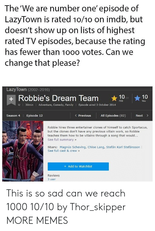 Imdb: The 'We are number one' episode of  LazyTown is rated 10/1o on imdb, but  doesn't show up on lists of highest  rated TV episodes, because the rating  has fewer than 10oo votes. Can we  change that please?  Lazy Town (2002-2016)  + Robbie's Dream Team 10  You  U  30min Adventure, Comedy, Family Episode aired 3 October 2014  Season 4  Episode 12  Previous All Episodes (82)  Next>  Robbie hires three entertainer clones of himself to catch Sportacus,  but the clones don't have any previous villain work, so Robbie  teaches them how to be villains through a song that would...  See full summary»  Stars: Magnús Scheving, Chloe Lang, Stefán Karl Stefánsson  See full cast & crew »  + Add to Watchlist  Reviews  3 user This is so sad can we reach 1000 10/10 by Thor_skipper MORE MEMES