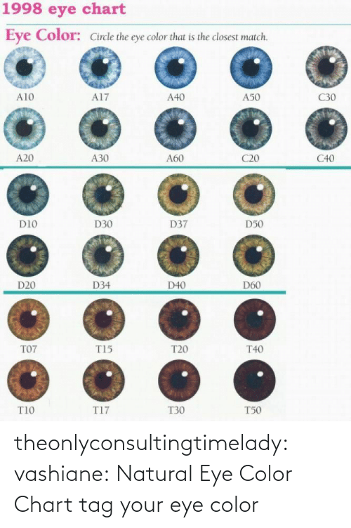 eye color: theonlyconsultingtimelady: vashiane:  Natural Eye Color Chart  tag your eye color