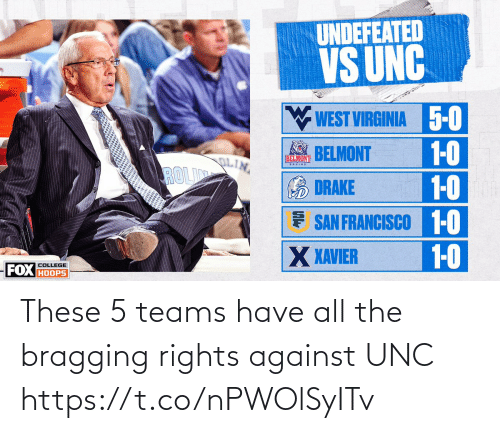 Against: These 5 teams have all the bragging rights against UNC https://t.co/nPWOlSyITv