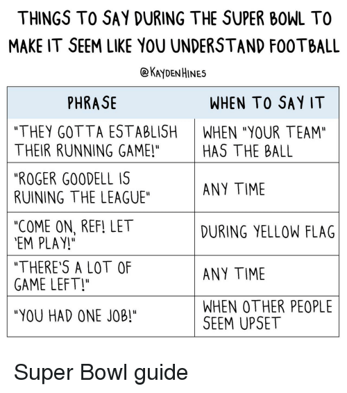 """Roger, Super Bowl, and Say It: THINGS TO SAY DURING THE SUPER BOWL TO  MAKE IT SEEM LIKE YOU UNDERSTAND F00TBALL  @KAyDENHINES  PHRASE  WHEN TO SAY IT  """"THEY GOTTA ESTABLISH  THEIR RUNNING GAME!""""  """"ROGER G00DELL IS  RUINING THE LEAGUE""""  """"COME ON, REF! LET  EM PLAY!  """"THERE'S A LOT OF  GAME LEFT!  """"YOU HAD ONE JOB""""  WHEN """"YOUR TEAM""""  HAS THE BALL  ANY TIME  DURING YELLOW FLAG  ANY TIME  WHEN OTHER PEOPLE  SEEM UPSET Super Bowl guide"""