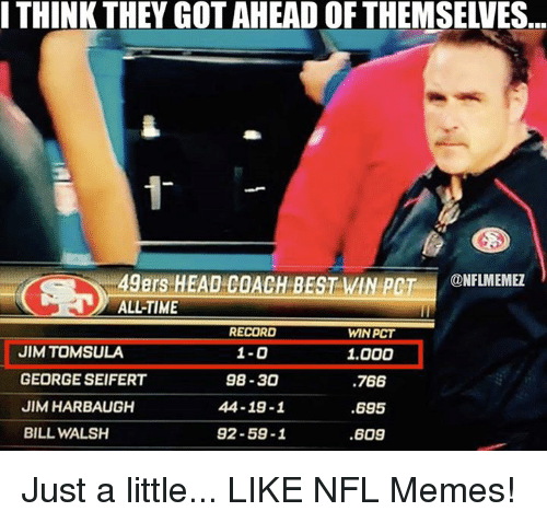 Jim Harbaugh: THINK THEY GOT AHEAD OF THEMSELVES  49ers HEAD COACH BEST WIN PCT  CONFLMEMEZ  ALL-TIME  RECORD  WIN PCT  JIMTOMSULA  1.000  GEORGE SEIFERT  98-30  766  JIM HARBAUGH  44-19-1  695  92-59-1  BILL WALSH  .609 Just a little... LIKE NFL Memes!