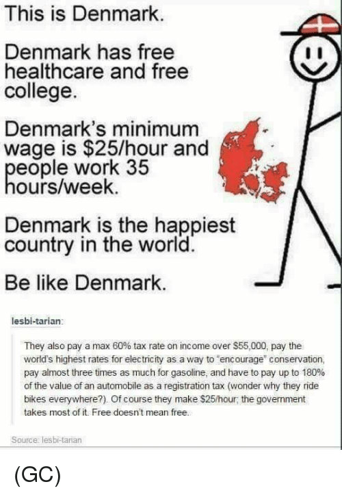 """Be Like, College, and Memes: This is Denmark  Denmark has free  healthcare and free  college.  Denmark's minimum  wage is $25/hour and  eople work 35  ours/week.  Denmark is the happiest  country in the world.  Be like Denmark.  lesbi-tarian:  They also pay a max 60% tax rate on income over $55,000, pay the  world's highest rates for electricity as a way to encourage"""" conservation,  pay almost three times as much for gasoline, and have to pay up to 180%  of the value of an automobile as a registration tax (wonder why they ride  bikes everywhere?). Of course they make $25/hour, the government  takes most of it Free doesn't mean free.  Source: lesbi-tarian (GC)"""