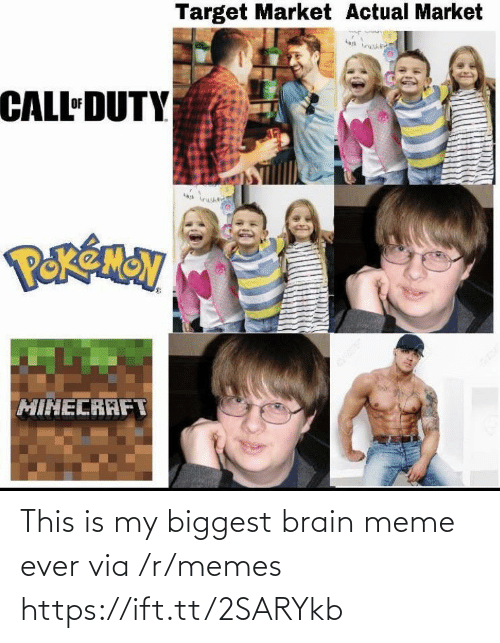 Meme, Memes, and Brain: This is my biggest brain meme ever via /r/memes https://ift.tt/2SARYkb