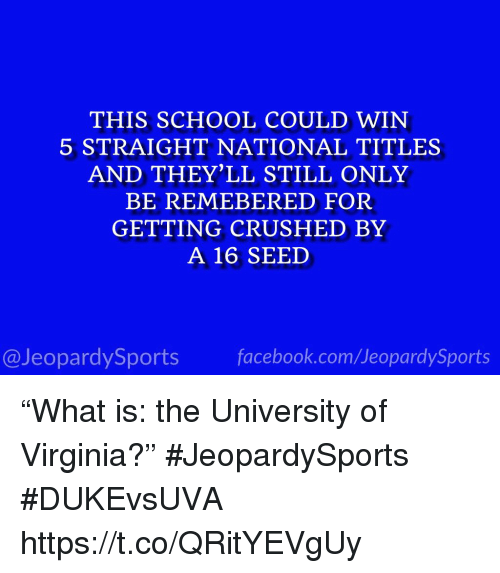 """Facebook, School, and Sports: THIS SCHOOL COULD WIN  5 STRAIGHT NATIONAL TITLES  AND THEY'LL STILL ONLY  BE REMEBERED FOR  GETTING CRUSHED BY  A 16 SEED  @JeopardySports facebook.com/JeopardySports """"What is: the University of Virginia?"""" #JeopardySports #DUKEvsUVA https://t.co/QRitYEVgUy"""