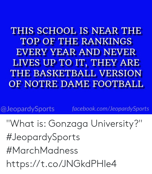 "Basketball, Facebook, and Football: THIS SCHOOL IS NEAR THE  TOP OF THE RANKINGS  EVERY YEAR AND NEVER  LIVES UP TO IT, THEY ARE  THE BASKETBALL VERSION  OF NOTRE DAME FOOTBALL  @JeopardySports facebook.com/JeopardySports ""What is: Gonzaga University?"" #JeopardySports #MarchMadness https://t.co/JNGkdPHIe4"