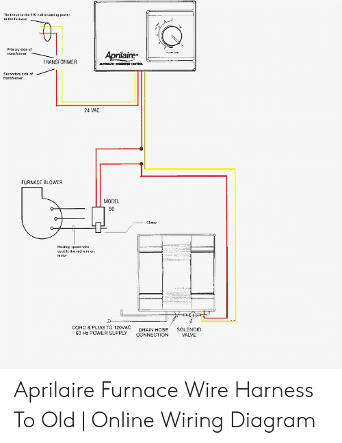 [SCHEMATICS_44OR]  Tie These to the 110 Volt Incoming Power to the Furnace De of Prinary Si  Aprilaire TRANSFORMER ATOMATIC MrER CONTROL Secondary Side of Transformer  24 VAC FURNACE BLOWER MODEL 50 O O-   Aprilaire Furnace Wire Harness To Old      AwwMemes.com