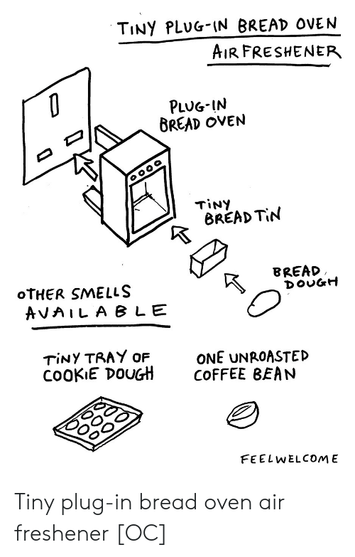 cookie: TINY PLUG-IN BREAD OVEN  AIR FRESHENER  O  PLUG-IN  BREAD OVEN  TINY  BREAD TiN  BREAD  DOUGH  OTHER SMELL  AVAILA B LE  TINY TRAY OF  COOKIE DOUGH  ONE UNROASTED  COFFEE BEAN  FEELWELCOME Tiny plug-in bread oven air freshener [OC]