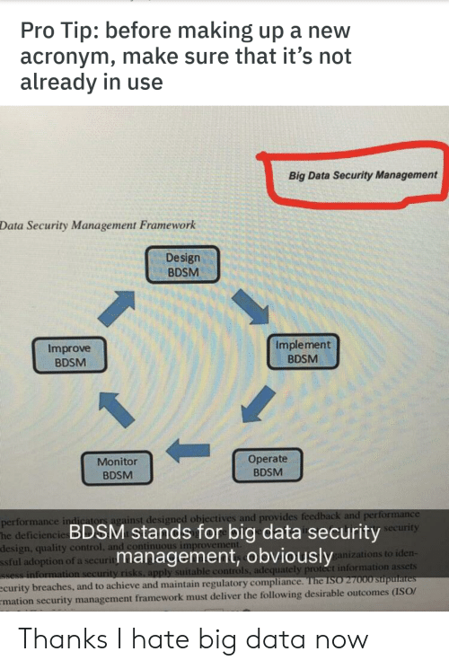 Stands: Tip: before making up a new  acronym, make sure that it's not  already in use  Pro  Big Data Security Management  Data Security Management Framework  Design  BDSM  Implement  Improve  BDSM  BDSM  Operate  Monitor  BDSM  BDSM  performance indicators against designed objectives and provides feedback and performance  deficiencie BDSM stands for big data securityecurity  design, quality control, and continuous improvement.  ssful adoption of a security  Ssess information security risks, apply suitable controls, adequately protect information assets  ecurity breaches, and to achieve and maintain regulatory compliance. The ISO 27000 stupulates  mation security management framework must deliver the following desirable outcomes (ISO/  management, obviously  ganizations to iden- Thanks I hate big data now