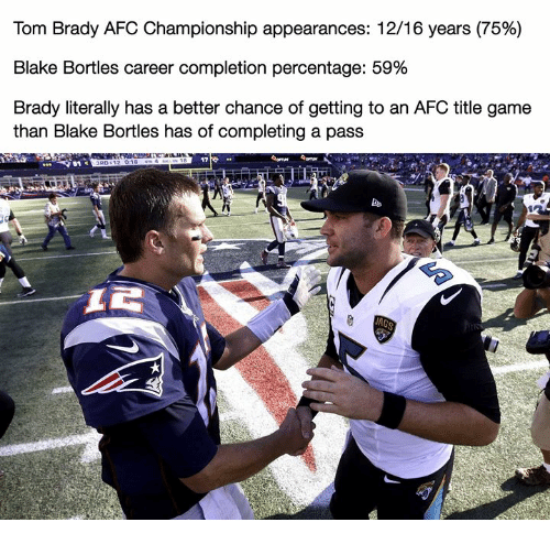 Afc Championship: Tom Brady AFC Championship appearances: 1216 years (75%)  Blake Bortles career completion percentage: 59%  Brady literally has a better chance of getting to an AFC title game  than Blake Bortles has of completing a pass  17