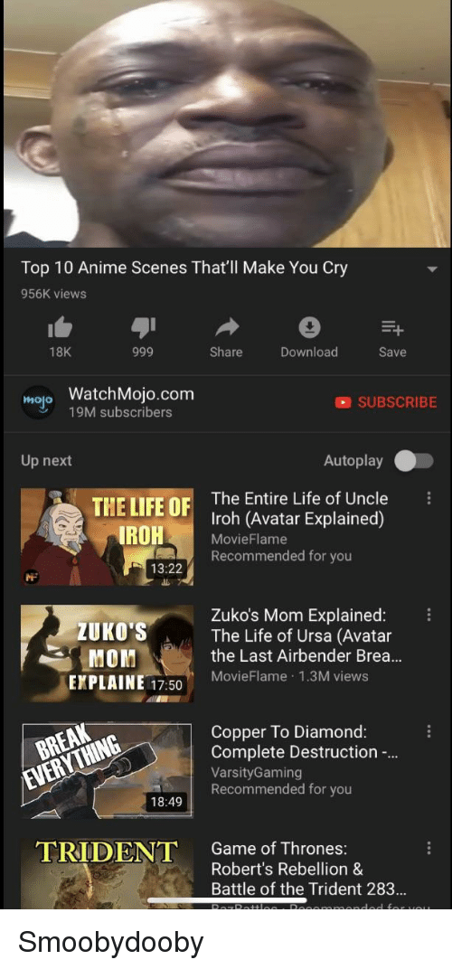 Top 10 Anime Scenes That'll Make You Cry 956K Views 18K