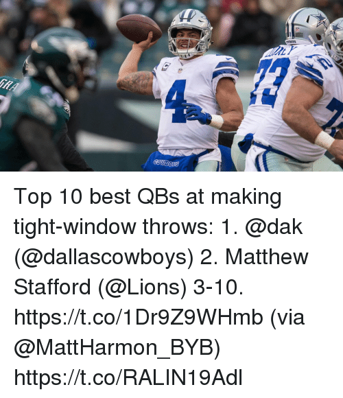 Memes, Best, and Lions: Top 10 best QBs at making tight-window throws:  1. @dak (@dallascowboys) 2. Matthew Stafford (@Lions) 3-10. https://t.co/1Dr9Z9WHmb (via @MattHarmon_BYB) https://t.co/RALIN19Adl