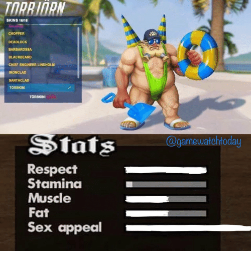 Respect, Sex, and Fat: TORRIORN  SKINS 16/16  CHOPPER  DEADLOCcK  BARBAROSSA  BLACKBEARD  CHIEF ENGINEER LINDHOLM  IRONCLAD  SANTACLAD  TORBKINI  TORBKINI  tuts  @gamewatchtoday  Respect  Staminda  Muscle  Fat  Sex appeal