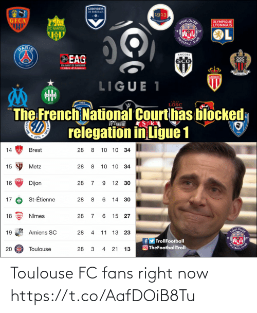 fans: Toulouse FC fans right now https://t.co/AafDOiB8Tu