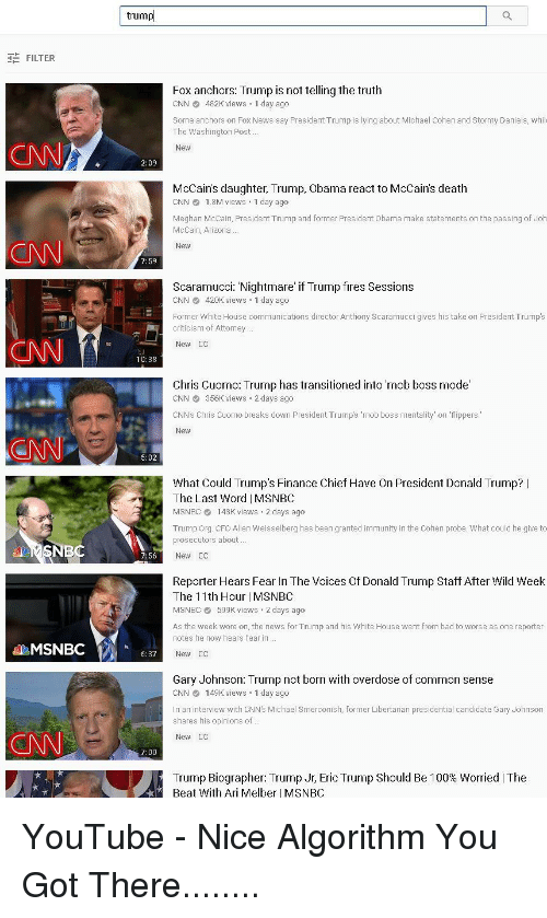 Trum FILTER Fox Anchors Trump Is Not Telling the Truth CNN