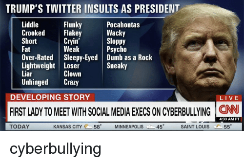 Crazy, Dumb, and Politics: TRUMP'S TWITTER INSULTS AS PRESIDENT  Liddle  Crooked Flake Wacky  Short  Fat  Over-RatedSleepy-Eyed Dumb as a Rock  Lightweight Loser  Liar  Unhinged Crazy  Flunky  Pocahonta:s  Cryin'  Weak  Sloppy  Psycho  Sneaky  Clown  DEVELOPING STORY  LIVE  FIRST LADY TO MEET WITH SOCIAL MEDIA EXECS ON CYBERBULLYING N  4:33 AM PT  TODAY  KANSAS CITY 58 MINNEAPOLIS45  SAINT LOUIS  55