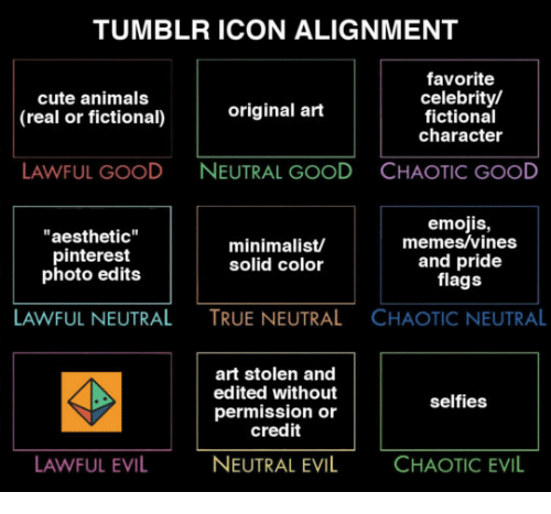 """Cute animals: TUMBLR ICON ALIGNMENT  cute animals  (real or fictional)  favorite  celebrity./  fictional  character  original art  LAWFUL GOOD  NEUTRAL GOOD  CHAOTIC GOOD  """"aesthetic""""  pinterest  photo edits  emojis,  memes/vines  and pride  flags  minimalist/  solid color  LAWFUL NEUTRAL  TRUE NEUTRAL  CHAOTIC NEUTRAL  art stolen and  edited without  permission or  credit  selfies  LAWFUL EVIL  NEUTRAL EVIL  CHAOTIC EVIL"""