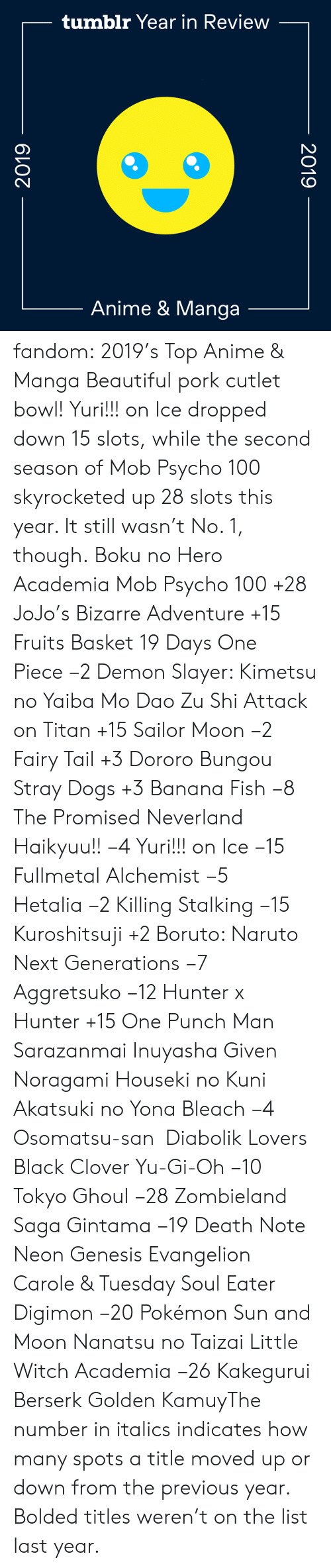 tuesday: tumblr Year in Review  Anime & Manga  2019  2019 fandom:  2019's Top Anime & Manga  Beautiful pork cutlet bowl! Yuri!!! on Ice dropped down 15 slots, while the second season of Mob Psycho 100 skyrocketed up 28 slots this year. It still wasn't No. 1, though.  Boku no Hero Academia  Mob Psycho 100 +28  JoJo's Bizarre Adventure +15  Fruits Basket  19 Days  One Piece −2  Demon Slayer: Kimetsu no Yaiba  Mo Dao Zu Shi  Attack on Titan +15  Sailor Moon −2  Fairy Tail +3  Dororo  Bungou Stray Dogs +3  Banana Fish −8  The Promised Neverland  Haikyuu!! −4  Yuri!!! on Ice −15  Fullmetal Alchemist −5  Hetalia −2  Killing Stalking −15  Kuroshitsuji +2  Boruto: Naruto Next Generations −7  Aggretsuko −12  Hunter x Hunter +15  One Punch Man  Sarazanmai  Inuyasha  Given  Noragami  Houseki no Kuni  Akatsuki no Yona  Bleach −4  Osomatsu-san   Diabolik Lovers  Black Clover  Yu-Gi-Oh −10  Tokyo Ghoul −28  Zombieland Saga  Gintama −19  Death Note  Neon Genesis Evangelion  Carole & Tuesday  Soul Eater  Digimon −20  Pokémon Sun and Moon  Nanatsu no Taizai  Little Witch Academia −26  Kakegurui  Berserk Golden KamuyThe number in italics indicates how many spots a title moved up or down from the previous year. Bolded titles weren't on the list last year.