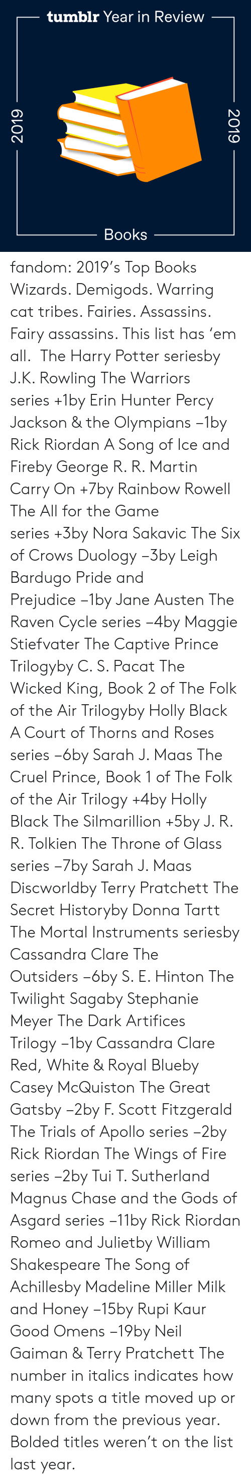 the warriors: tumblr Year in Review  Books  2019  2019 fandom:  2019's Top Books  Wizards. Demigods. Warring cat tribes. Fairies. Assassins. Fairy assassins. This list has 'em all.   The Harry Potter seriesby J.K. Rowling  The Warriors series +1by Erin Hunter  Percy Jackson & the Olympians −1by Rick Riordan  A Song of Ice and Fireby George R. R. Martin  Carry On +7by Rainbow Rowell  The All for the Game series +3by Nora Sakavic  The Six of Crows Duology −3by Leigh Bardugo  Pride and Prejudice −1by Jane Austen  The Raven Cycle series −4by Maggie Stiefvater  The Captive Prince Trilogyby C. S. Pacat  The Wicked King, Book 2 of The Folk of the Air Trilogyby Holly Black  A Court of Thorns and Roses series −6by Sarah J. Maas  The Cruel Prince, Book 1 of The Folk of the Air Trilogy +4by Holly Black  The Silmarillion +5by J. R. R. Tolkien  The Throne of Glass series −7by Sarah J. Maas  Discworldby Terry Pratchett  The Secret Historyby Donna Tartt  The Mortal Instruments seriesby Cassandra Clare  The Outsiders −6by S. E. Hinton  The Twilight Sagaby Stephanie Meyer  The Dark Artifices Trilogy −1by Cassandra Clare  Red, White & Royal Blueby Casey McQuiston  The Great Gatsby −2by F. Scott Fitzgerald  The Trials of Apollo series −2by Rick Riordan  The Wings of Fire series −2by Tui T. Sutherland  Magnus Chase and the Gods of Asgard series −11by Rick Riordan  Romeo and Julietby William Shakespeare  The Song of Achillesby Madeline Miller  Milk and Honey −15by Rupi Kaur  Good Omens −19by Neil Gaiman & Terry Pratchett The number in italics indicates how many spots a title moved up or down from the previous year. Bolded titles weren't on the list last year.