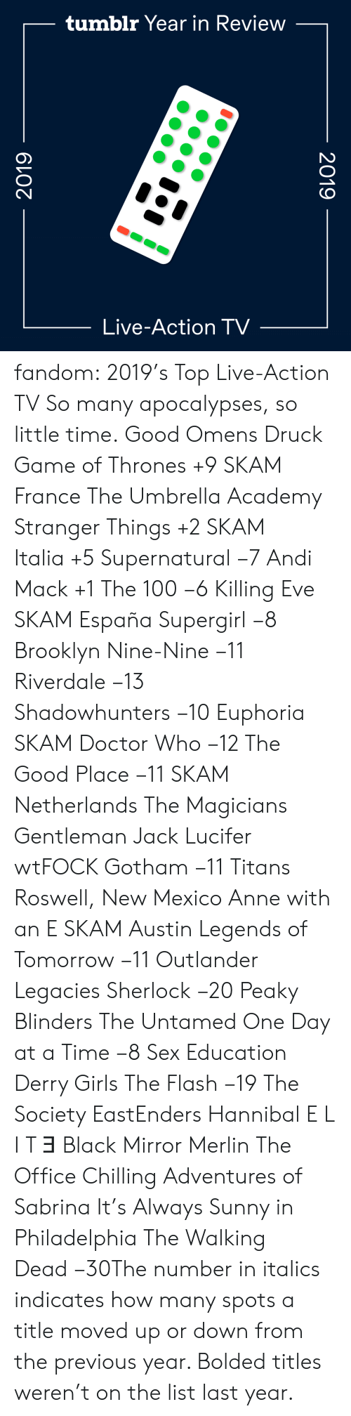 Brooklyn: tumblr Year in Review  Live-Action TV-  2019  2019 fandom:  2019's Top Live-Action TV  So many apocalypses, so little time.  Good Omens  Druck  Game of Thrones +9  SKAM France  The Umbrella Academy  Stranger Things +2  SKAM Italia +5  Supernatural −7  Andi Mack +1  The 100 −6  Killing Eve   SKAM España  Supergirl −8  Brooklyn Nine-Nine −11  Riverdale −13  Shadowhunters −10  Euphoria  SKAM  Doctor Who −12  The Good Place −11  SKAM Netherlands  The Magicians  Gentleman Jack  Lucifer  wtFOCK  Gotham −11  Titans  Roswell, New Mexico  Anne with an E  SKAM Austin  Legends of Tomorrow −11  Outlander  Legacies  Sherlock −20  Peaky Blinders  The Untamed  One Day at a Time −8  Sex Education  Derry Girls  The Flash −19  The Society  EastEnders  Hannibal  E L I T Ǝ  Black Mirror  Merlin  The Office  Chilling Adventures of Sabrina  It's Always Sunny in Philadelphia The Walking Dead −30The number in italics indicates how many spots a title moved up or down from the previous year. Bolded titles weren't on the list last year.