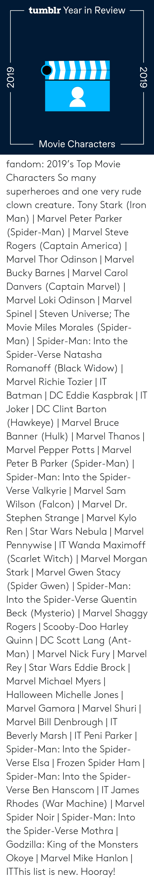 clown: tumblr Year in Review  Movie Characters  2019  2019 fandom:  2019's Top Movie Characters  So many superheroes and one very rude clown creature.  Tony Stark (Iron Man) | Marvel  Peter Parker (Spider-Man) | Marvel  Steve Rogers (Captain America) | Marvel  Thor Odinson | Marvel  Bucky Barnes | Marvel  Carol Danvers (Captain Marvel) | Marvel  Loki Odinson | Marvel  Spinel | Steven Universe; The Movie  Miles Morales (Spider-Man) | Spider-Man: Into the Spider-Verse  Natasha Romanoff (Black Widow) | Marvel  Richie Tozier | IT  Batman | DC  Eddie Kaspbrak | IT  Joker | DC  Clint Barton (Hawkeye) | Marvel  Bruce Banner (Hulk) | Marvel  Thanos | Marvel  Pepper Potts | Marvel  Peter B Parker (Spider-Man) | Spider-Man: Into the Spider-Verse  Valkyrie | Marvel  Sam Wilson (Falcon) | Marvel  Dr. Stephen Strange | Marvel  Kylo Ren | Star Wars  Nebula | Marvel  Pennywise | IT  Wanda Maximoff (Scarlet Witch) | Marvel  Morgan Stark | Marvel  Gwen Stacy (Spider Gwen) | Spider-Man: Into the Spider-Verse  Quentin Beck (Mysterio) | Marvel  Shaggy Rogers | Scooby-Doo  Harley Quinn | DC  Scott Lang (Ant-Man) | Marvel  Nick Fury | Marvel  Rey | Star Wars  Eddie Brock | Marvel  Michael Myers | Halloween  Michelle Jones | Marvel  Gamora | Marvel  Shuri | Marvel  Bill Denbrough | IT  Beverly Marsh | IT  Peni Parker | Spider-Man: Into the Spider-Verse  Elsa | Frozen  Spider Ham | Spider-Man: Into the Spider-Verse  Ben Hanscom | IT  James Rhodes (War Machine) | Marvel  Spider Noir | Spider-Man: Into the Spider-Verse  Mothra | Godzilla: King of the Monsters  Okoye | Marvel Mike Hanlon | ITThis list is new. Hooray!