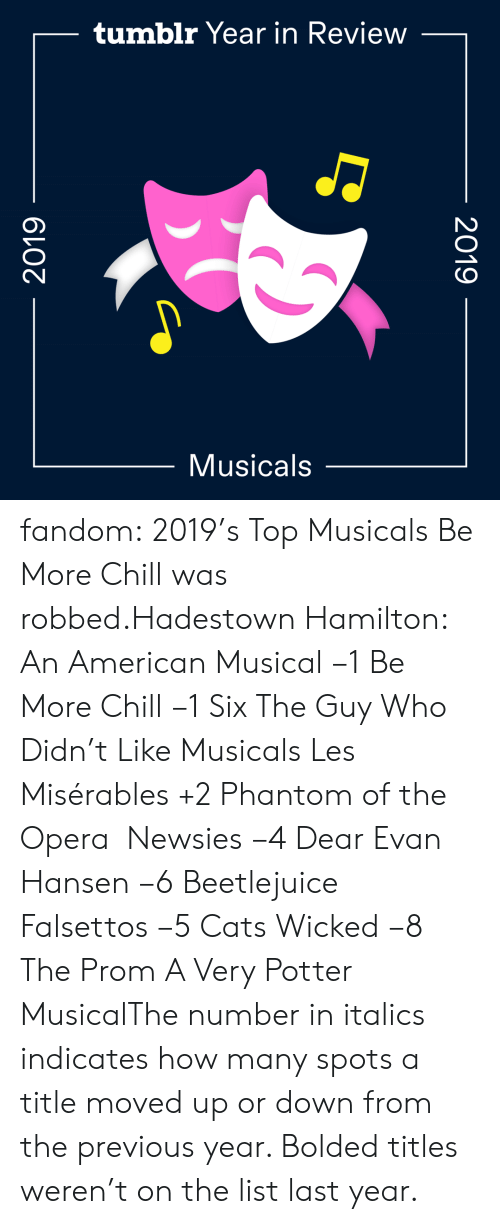 hamilton: tumblr Year in Review  Musicals  2019  2019 fandom:  2019's Top Musicals  Be More Chill was robbed.Hadestown  Hamilton: An American Musical −1  Be More Chill −1  Six  The Guy Who Didn't Like Musicals  Les Misérables +2  Phantom of the Opera   Newsies −4  Dear Evan Hansen −6  Beetlejuice  Falsettos −5  Cats  Wicked −8  The Prom  A Very Potter MusicalThe number in italics indicates how many spots a title moved up or down from the previous year. Bolded titles weren't on the list last year.