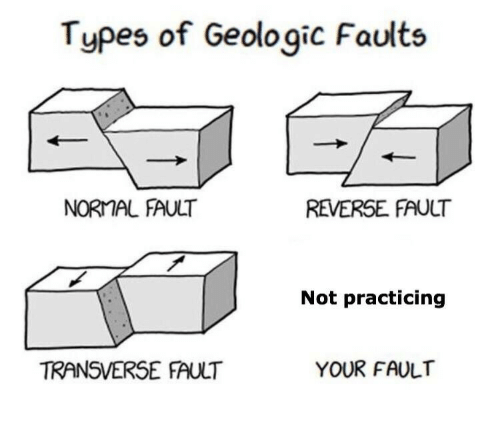 Normal, Practicing, and Fault: Types of Geologic Faults  NORMAL FAULT  REVERSE FAULT  Not practicing  YOUR FAULT  TRANSVERSE FAULT