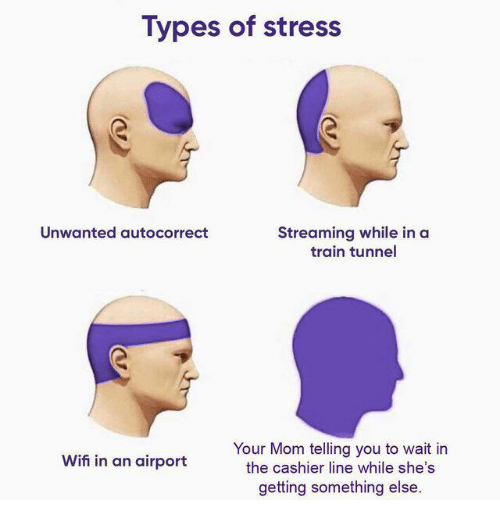 Autocorrect, Train, and Wifi: Types of stress  Unwanted autocorrect  Streaming while in a  train tunnel  Your Mom telling you to wait in  the cashier line while she's  getting something else  Wifi in an airport