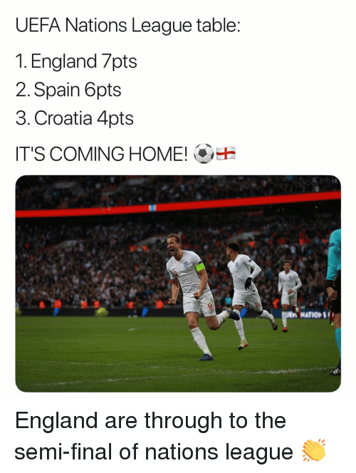 Its Coming: UEFA Nations League table  1. England 7pts  2. Spain 6pts  3. Croatia 4pts  IT'S COMING HOME!  A NATIONS England are through to the semi-final of nations league 👏