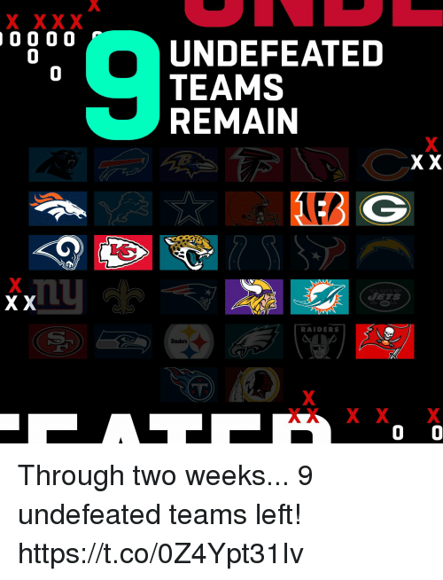 Memes, Jets, and Raiders: UNDEFEATED  TEAMS  REMAIN  0  0  JETS  RAIDERS  Steelers Through two weeks... 9 undefeated teams left! https://t.co/0Z4Ypt31Iv