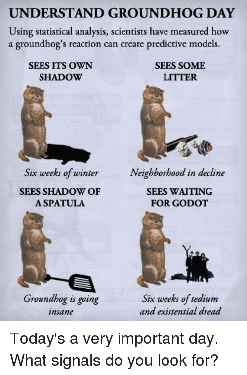 groundhog: UNDERSTAND GROUNDHOG DAY  Using statistical analysis, scientists have measured how  a groundhog's reaction can create predictive models.  SEES ITS OWN  SEES SOME  SHADOW  LITTER  Six weeks of winter  Neighborhood in decline  SEES SHADOW OF  SEES WAITING  FOR GODOT  A SPATULA  Six weeks of tedium  Groundhog is going  and existential dread  insane Today's a very important day.  What signals do you look for?