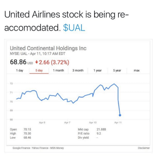 Finance, Google, and Money: United Airlines stock is being re  accomodated. $UAL  United Continental Holdings Inc  NYSE: UAL-Apr 11, 10:17 AM EDT  68.86 USD + 2.66 (3.72%)  1 day  5 day  1 month  3 month  1 year  5 year  max  72  71  70  69  68  Apr 6  Apr 7  Apr 10  Apr 11  Open 70.15  High 70.30  Low 68.46  Mkt cap  P/E ratio  Div yield  21.88B  9.2  Google Finance-Yahoo Finance - MSN Money  Disclaimer
