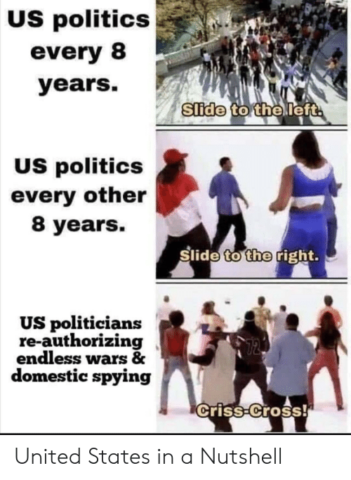 states: US politics  every 8  years.  Slide to the left  US politics  every other  8 years.  Slide to the right.  US politicians  re-authorizing  endless wars &  domestic spying  criss-Cross! United States in a Nutshell