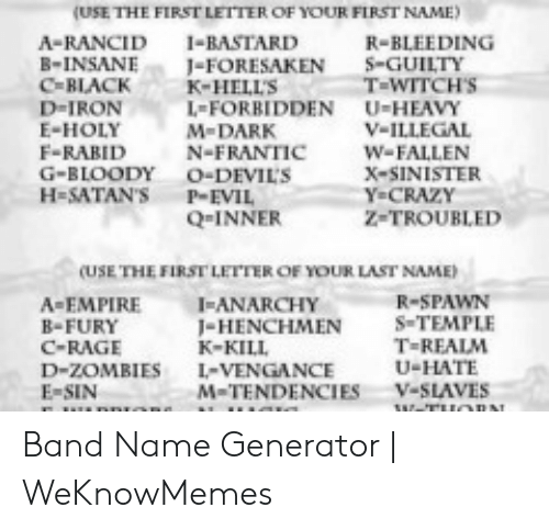 USE THE FIRST LETTER OF YOUR FIRST NAME A-Rancid 1-Bastard R