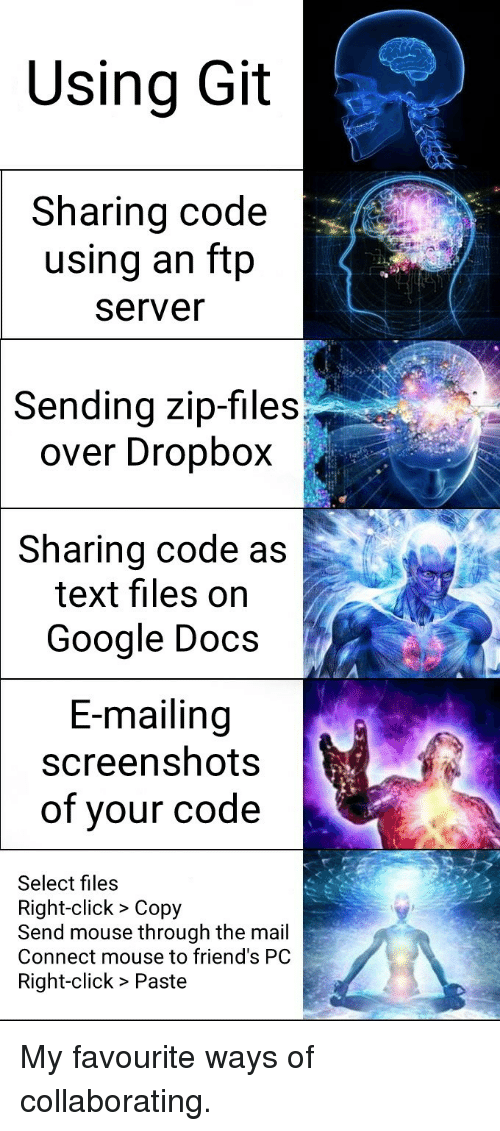 Google Docs: Using Git  Sharing code  using an ftp  server  Sending zip-filesj  over Dropbox  ta  Sharing code as  text files on  Google Docs  E-mailing  screenshots  of your code  Select files  Right-click > Copy  Send mouse through the mail  Connect mouse to friend's PC  Right-click > Paste My favourite ways of collaborating.