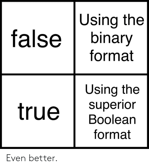 True, Superior, and Format: Using the  false binary  format  Using the  superior  true Boolean  format Even better.