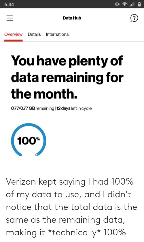 Verizon: Verizon kept saying I had 100% of my data to use, and I didn't notice that the total data is the same as the remaining data, making it *technically* 100%