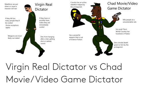 video game: Virgin Real Dictator vs Chad Movie/Video Game Dictator