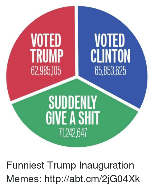 Trump Clinton: VOTED  VOTED  TRUMP  CLINTON  62.985105  65.853625  SUDDENLY  GIVE A SHIT  7124264T Funniest Trump Inauguration Memes: http://abt.cm/2jG04Xk