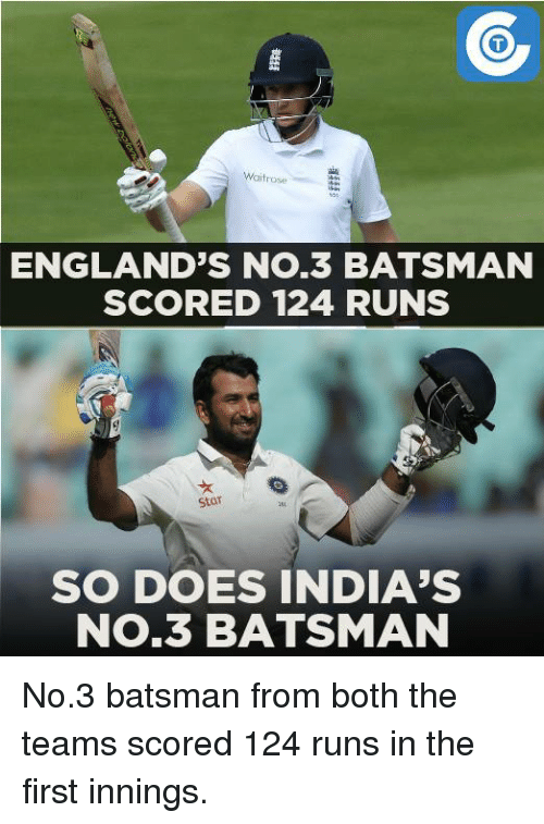 bat man: Waitrose  ENGLAND'S No.3 BATSMAN  SCORED 124 RUNS  Stor  SO DOES INDIA'S  No.3 BATS MAN No.3 batsman from both the teams scored 124 runs in the first innings.