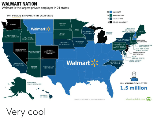 Food, Walmart, and Boeing: WALMART NATION  Walmart is the largest private employer in 21 states  21  WALMART  16  HEALTHCARE  TOP PRIVATE EMPLOYERS IN EACH STATE  8  EDUCATION  MT  5  OTHER COMPANY  SANFORD  BOEING  HEALTH  WA  Walmart  ND  UNIVERSITY  MAYO  OF VERMONT  OR  SD  CLINIC  MEDICAL CENTER  EMHS  UNIVERSITY OF  ID  ME  GENERAL  WISCONSIN  AVERA  MOTORS  HEALTH  PROVIDENCE  HEALTH & SERVICES  MN  ST.LUKE'S  HEALTH SYSTEM  JA  NH  STATE UNIVERSITY  wI  OF N.Y. SYSTEMMA  PARTNERS  UNIVERSITY  HEALTHCARE  IL  MI  UNIVERSITY  OF IOWA  CT  PA  NY  WY NE  IN OH  OF NEBRASKA  UNIVERSITY OF  LIFESPAN SYSTEM  PITTSBURGH  NJ  MEDICAL CENTER  OF HOSPITALS  MO  YALE NEW HAVEN  MGM RESORTS  KS  MD  HEALTH SYSTEM  DENVER  INTERNATIONAL  INTERMOUNTAIN  HEALTHCARE  wV  INTERNATIONAL  WAKEFERN FOOD  AIRPORT  CORPORATION  CA  BEEBE  UT  CO  MEDICAL CENTER  NV  KY  VA  OK  AZ NM  Walmart  JOHNS HOPKINS  INSTITUTIONS  TN  TX  UNIVERSITY OF  UNIVERSITY  N.C. SYSTEM  OF CALIFORNIA  UNIVERSITY OF  BANNER  NC  NEW MEXICO  HEALTH  AR  AL  GA  MS  LA  PROVIDENCE  U.S. WALMART EMPLOYEES  HEALTH & SERVICES  1.5 million  FL  AK  UNIVERSITY  HI  OF HAWAII  visualcapitalist.com  SOURCE: 24/7 Wall St, Walmart, Governing Very cool