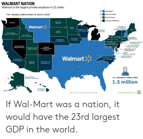 Food, Wal Mart, and Walmart: WALMART NATION  Walmart is the largest private employer in 21 states  21  WALMART  16  HEALTHCARE  TOP PRIVATE EMPLOYERS IN EACH STATE  8  EDUCATION  MT  5  OTHER COMPANY  SANFORD  BOEING  HEALTH  WA  Walmart  UNIVERSITY  OF VERMONT  ND  MAYO  OR  SD  CLINIC  UNIVERSITY OF  WISCONSIN  MEDICAL CENTER  EMHS  ID  ME  GENERAL  AVERA  MOTORS  HEALTH  PROVIDENCE  HEALTH & SERVICES  MN  ST. LUKE'S  A  NH  HEALTH SYSTEM  STATE UNIVERSITY  wI  OF N.Y. SYSTEMMA  PARTNERS  UNIVERSITY  HEALTHCARE  IL  MI  UNIVERSITY  OF IOWA  CT  PA  NY  WY NE  OF NEBRASKA  IN  OH  UNIVERSITY OF  LIFESPAN SYSTEM  PITTSBURGH  NJ  MEDICAL CENTER  OF HOSPITALS  MO  YALE NEW HAVEN  MGM RESORTS  KS  HEALTH SYSTEM  DENVER  INTERNATIONAL  AIRPORT  MD  INTERNATIONAL  wV  INTERMOUNTAIN  HEALTHCARE  WAKEFERN FOOD  CORPORATION  BEEBE  CA  UT  CO  MEDICAL CENTER  NV  KY  VA  OK  AZ NM  JOHNS HOPKINS  INSTITUTIONS  Walmart  TN  TX  UNIVERSITY OF  UNIVERSITY  N.C. SYSTEM  OF CALIFORNIA  UNIVERSITY OF  BANNER  NC  HEALTH  NEW MEXICO  AR  AL  GA  MS  LA  PROVIDENCE  U.S. WALMART EMPLOYEES  HEALTH & SERVICES  1.5 million  FL  AK  UNIVERSITY  HI  OF HAWAIl  visualcapitalist.com  SOURCE: 24/7 Wall St, Walmart, Governing If Wal-Mart was a nation, it would have the 23rd largest GDP in the world.