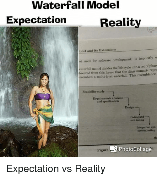resemblance: Waterfall Modlel  Expectation  Reality  lodel and its Extensions  ot used for software development; is implicitly u  waterfall model divides the life cycle into a set of phase  bserved from this figure that the diagrammatic repre  resembles a multi-level waterfall. This resemblance  Feasibility study  Requirements analysis  and specification  Design  Coding and  unit testing  Integration and  system testing  Ma  EPhotoCollage  Figure Expectation vs Reality